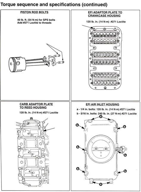 yamaha outboard cylinder head torque specs impre media