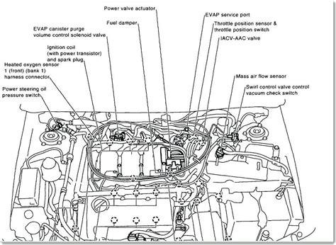 Likewise Bmw Throttle Position Sensor Wiring