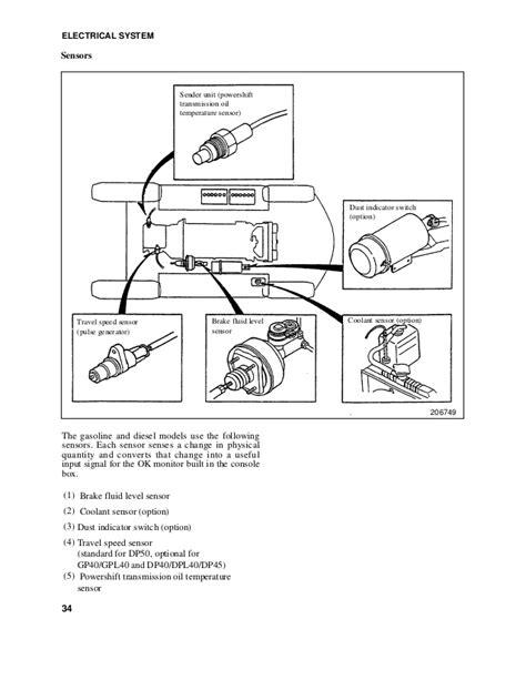 Towmotor Wiring Diagram by Caterpillar Cat Dp40 Forklift Lift Trucks Service Repair