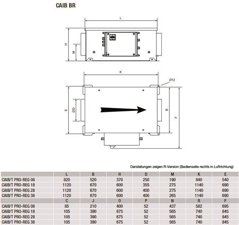 baukosten pro m3 umbauter raum umbauter raum berechnen umbauten raum berechnen