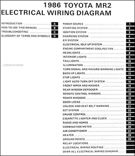 1986 Toyotum Wiring Diagram by 1986 Toyota Mr2 Wiring Diagram Manual Original