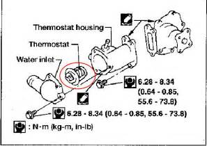1993 Nissan Altima Starter Wiring Diagram Html
