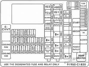 Fuse Box Diagram  U0026gt  Hyundai Sonata  Lf  2014