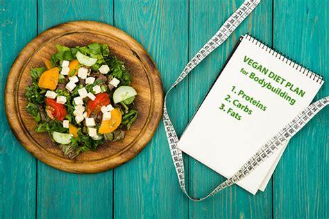 Vegan bodybuilding meal plan & diet