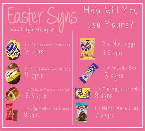 Easter Treats For Under 10 Syns  Slimming World  Fatgirlskinnynet  Slimming World Weight