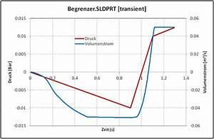 Volumenstrom Berechnen Druck : solidworks flow simulation kompaktmodellierung von bauteilen mit zwei anschl ssen cad ~ Themetempest.com Abrechnung