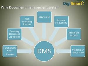 document management system software good for business With document management system healthcare