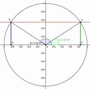 Sinus Cosinus Tangens Winkel Berechnen : 0910 unterricht mathematik 9a trigonometrie ~ Themetempest.com Abrechnung