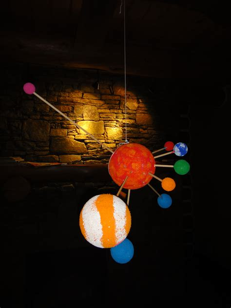 12 Crafts and Projects To Learn About The Solar System ...