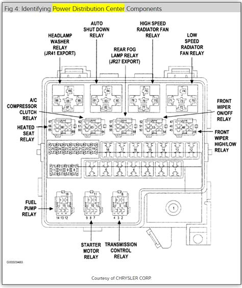 cooling fan relay location where is the cooling fan relay located