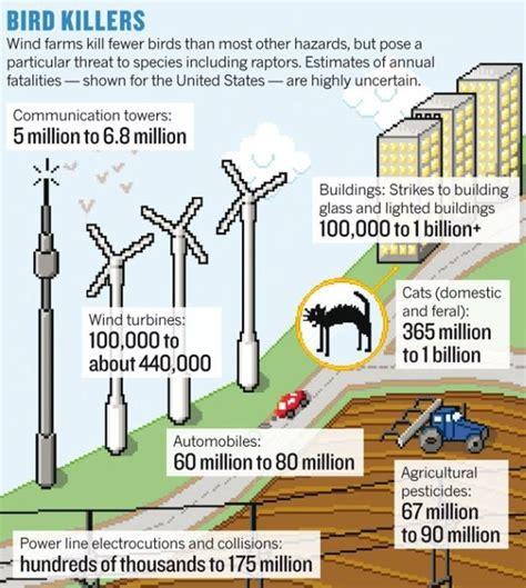 Автономное электроснабжение от энергии ветра выбираем ветрогенератор
