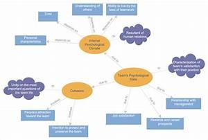 Basic Diagramming