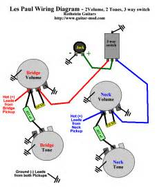 HD wallpapers modern wiring diagram les paul