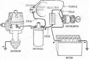 Chevy 350 Starter Solenoid Wiring Diagram