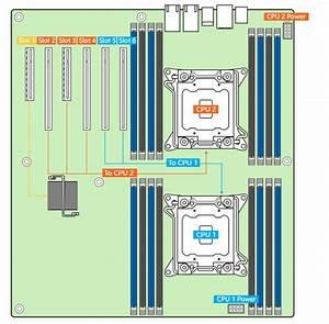 Pci Express  Configuration In The Intel U00ae Server Board