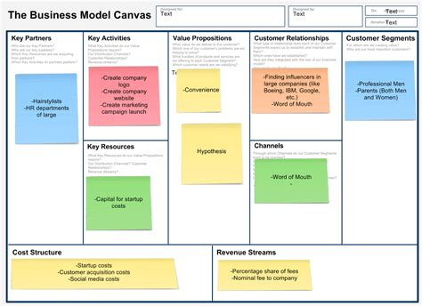 canvas key activities template ppt business model canvas day 2 shearstwoyou