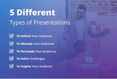 Types Presentation Different Presentations Goals Learn Oral