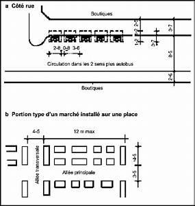 Place De Parking Dimension : chapitre 5 la conception des structures et infrastructures d 39 un march ~ Medecine-chirurgie-esthetiques.com Avis de Voitures