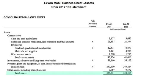 accumulated depreciation balance sheet exle world of