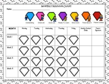 daily  monthly student behavior chart communication