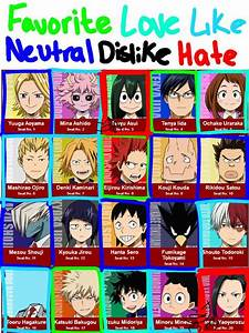 Class 1 A Chart My Hero Academia Amino
