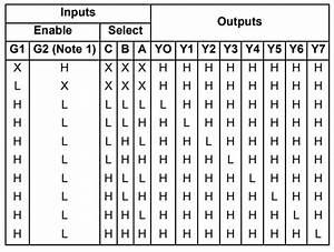 74ls138 Ic  Pin Configuration  Features  Circuit Diagram