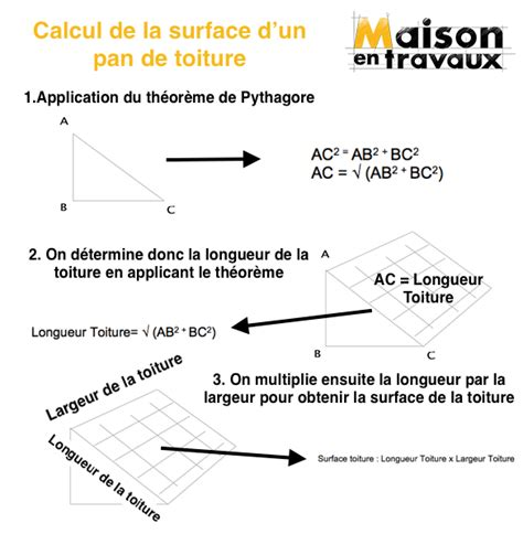 comment calculer la largeur d un rideau calculer la surface d un toit
