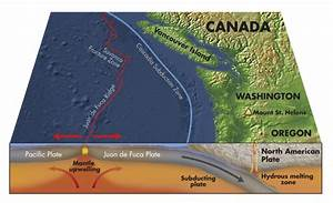 Unlocking the cascadia subduction zone39s secrets peering for How does subduction change the ocean floor