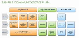 change communication plan template - 25 images of change management communication plan template