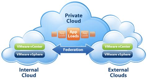 Cloud Computing  Amberpettawayace. Cerebral Palsy Communication What Is A R N. Mobile Payment Card Reader Fedora Vpn Server. What Is The Best Medicare Supplemental Insurance. Great Life Insurance Group Ticket Miami Dade. Do My Credits Transfer Sending Fax From Email. Heating Repair San Francisco Direct Tv Net. Woodlands Emergency Center Ie Save Passwords. Dedicated Server Hosting Texas