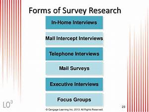 Chapter 9 Marketing Research 2014