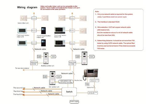 Multi Apartment Analog Video Door Phone Intercom System