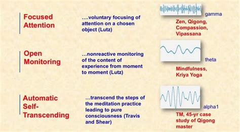 Different Kinds Of Meditation, Different Effects
