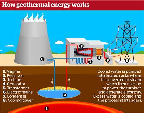 Unlocking Japan's Geothermal Energy Potential