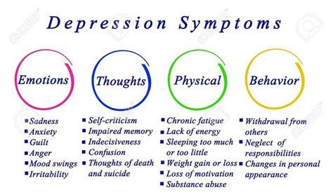 clinical depression    summerville womens