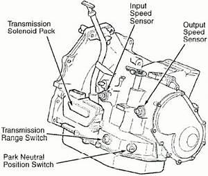 A604 Input & Output Speed Sensor Set