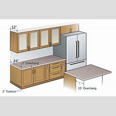 Standard Kitchen Counter Depth  Hunker