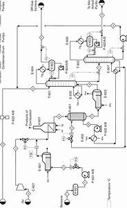 Figure B 5 1 Unit 600  Maleic Anhydride Process Flow
