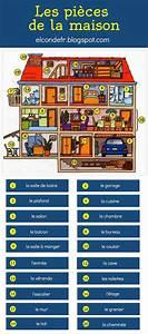 Piece De La Maison En Anglais : el conde fr d couvre les pi ces de la maison ~ Preciouscoupons.com Idées de Décoration