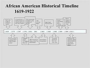 Civil Rights 1954 To Civil Rights 1954 To Ppt Download