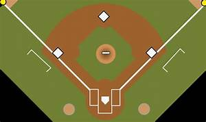 Baseball Position Numbers Explained