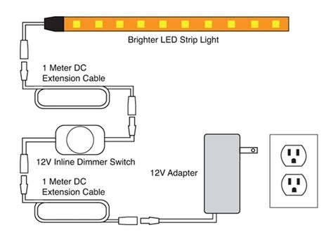 Led Strip Tail Light Wiring Diagram Chevy Trailer Brake Controller Shimano Slr Hoods Import Direct Pads Jacobs Engine Brakes How To Disable Anti Lock Booster Diaphragm 66864 Drum Dura Ace 7800