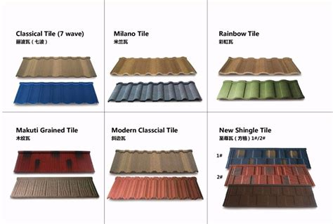 Metallic Tiles South Africa by Roofing Material Natural Stone Chips Coated Metal Roofing