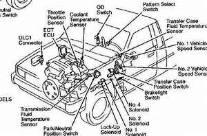 2000 Toyota Tundra Starter Diagram