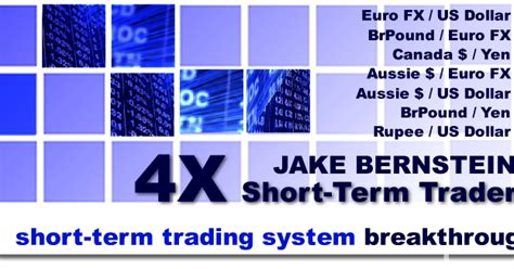 jake bernstein  futures  commodities  trading