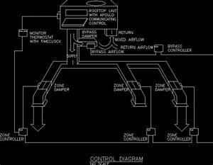 Rooftop Unit Dwg Block For Autocad  U2013 Designs Cad
