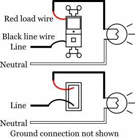 motion detectors occupancy sensors electrical 101 With motion sensor light switch wiring diagram motion detector sensor