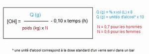Oenolique : définition de OENOLIQUE, adj. et subst. masc.