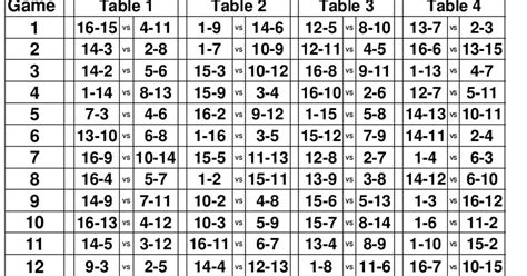 euchre rotation charts   people oldpdf table games