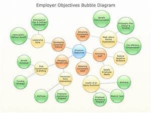 How To Add A Bubble Diagram To Ms Word